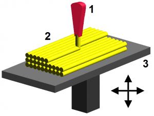 MDF filamento 3d